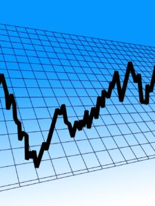 Trading charts: choosing the best tool for the job