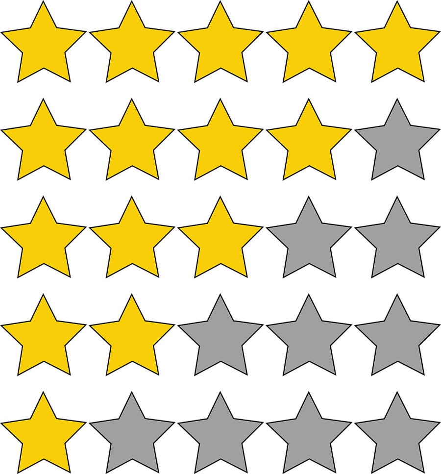 How to smooth over negative Amazon feedback from customers