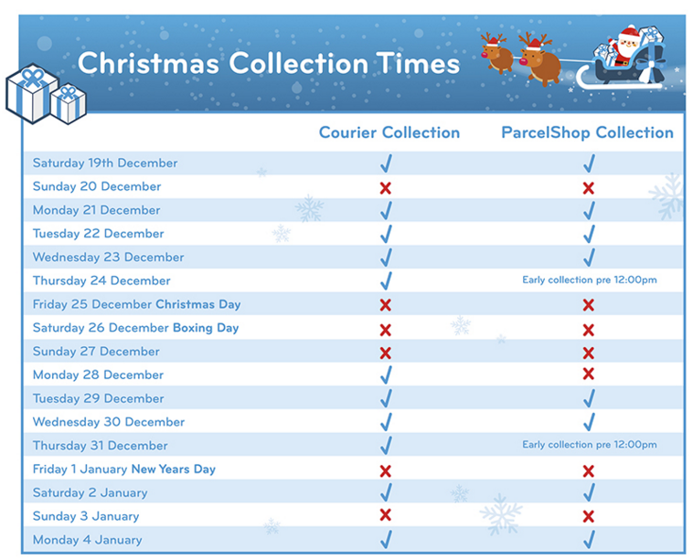 MyHermes Latest Recommended Collection Dates for Christmas 2015
